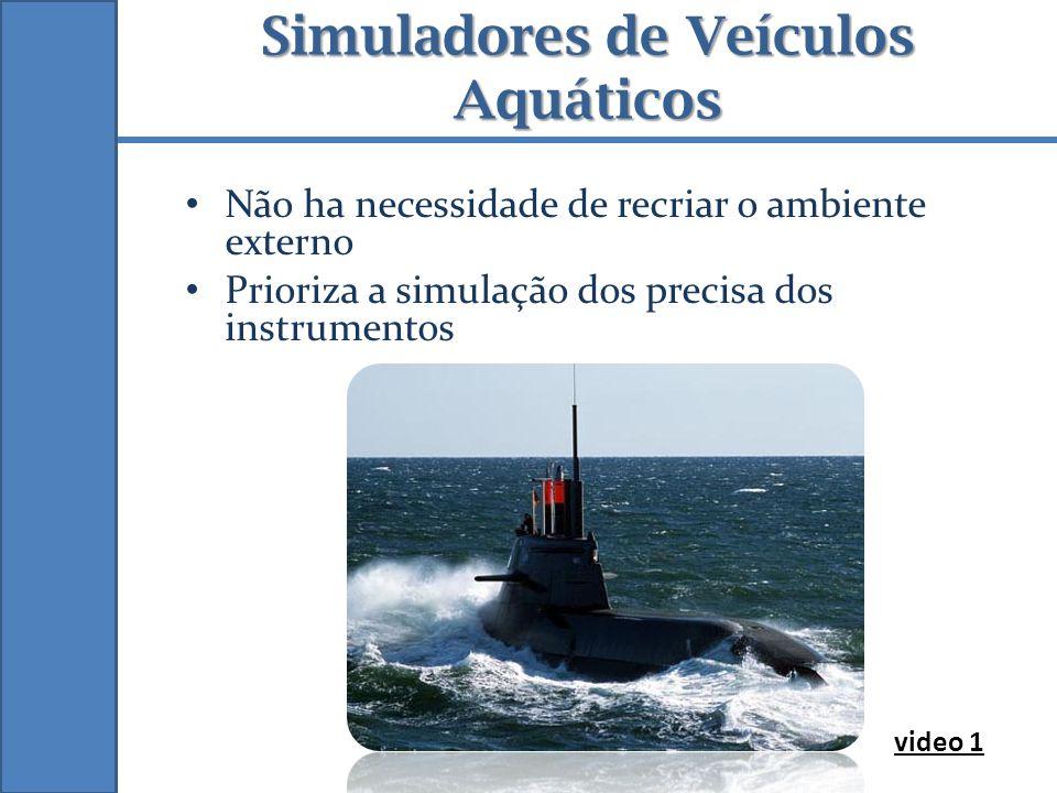 Simuladores de Veículos Aquáticos Não ha necessidade de recriar o ambiente externo Prioriza a simulação dos precisa dos instrumentos video 1