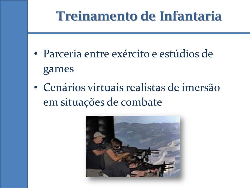 Treinamento de Infantaria Parceria entre exército e estúdios de games Cenários virtuais realistas de imersão em situações de combate