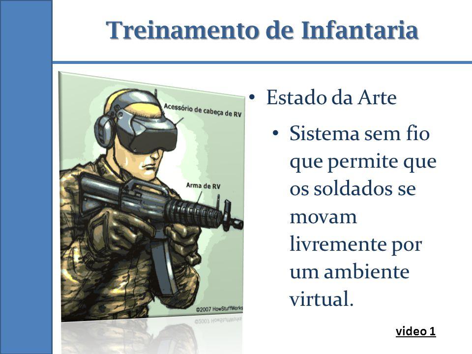 Treinamento de Infantaria Estado da Arte Sistema sem fio que permite que os soldados se movam livremente por um ambiente virtual. video 1