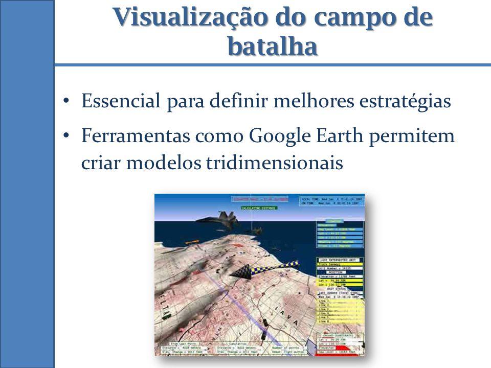 Visualização do campo de batalha Essencial para definir melhores estratégias Ferramentas como Google Earth permitem criar modelos tridimensionais