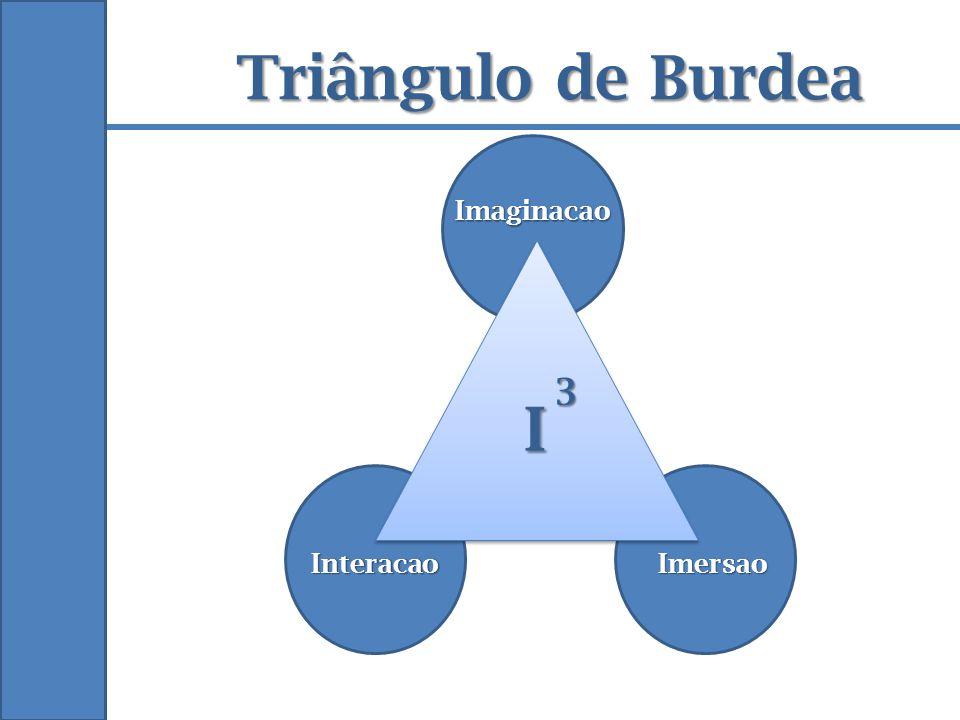Triângulo de Burdea Imaginacao InteracaoImersao I 3