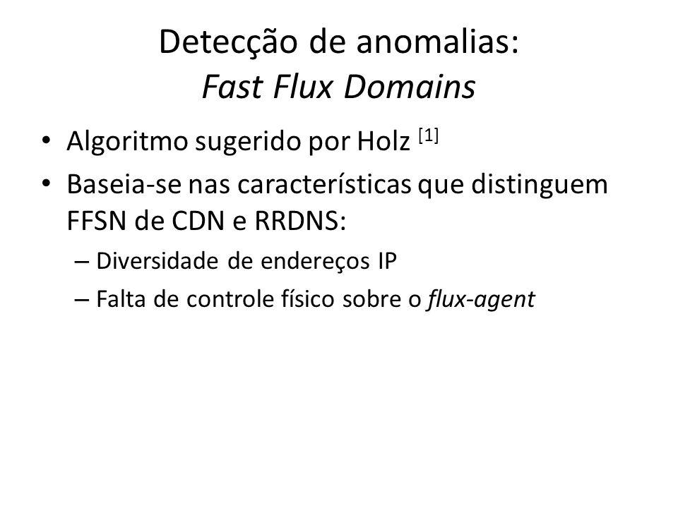 Algoritmo sugerido por Holz [1] Baseia-se nas características que distinguem FFSN de CDN e RRDNS: – Diversidade de endereços IP – Falta de controle fí