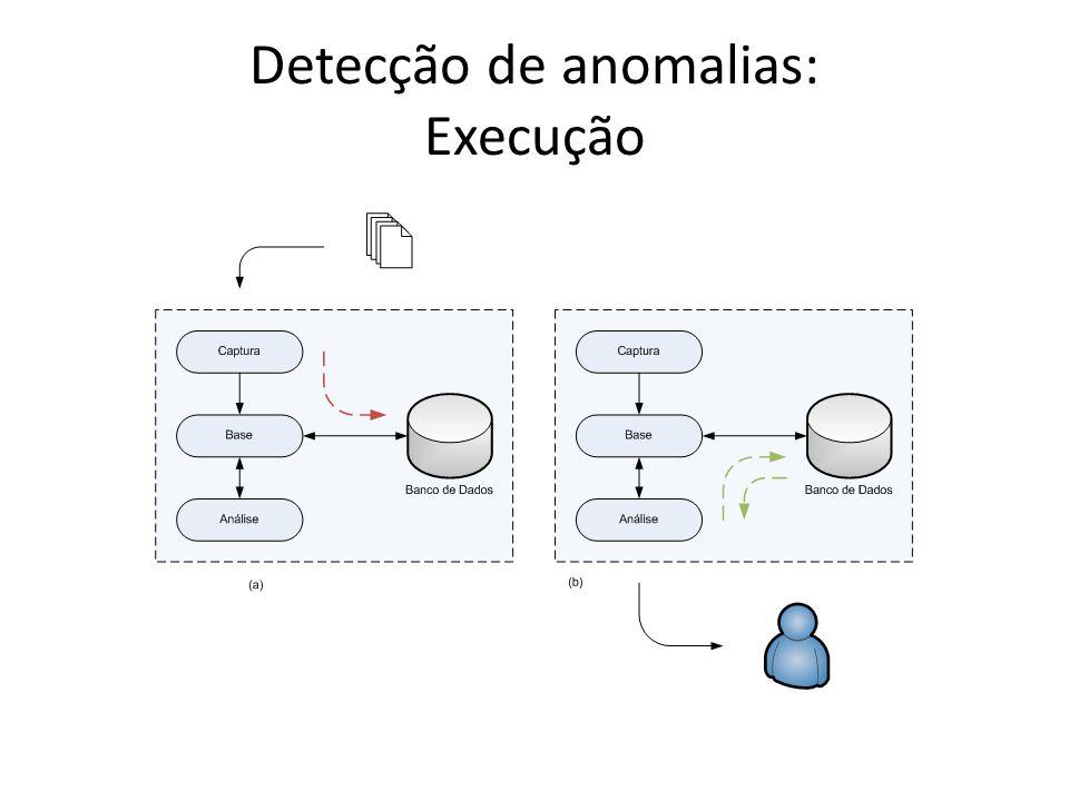 Detecção de anomalias: Execução
