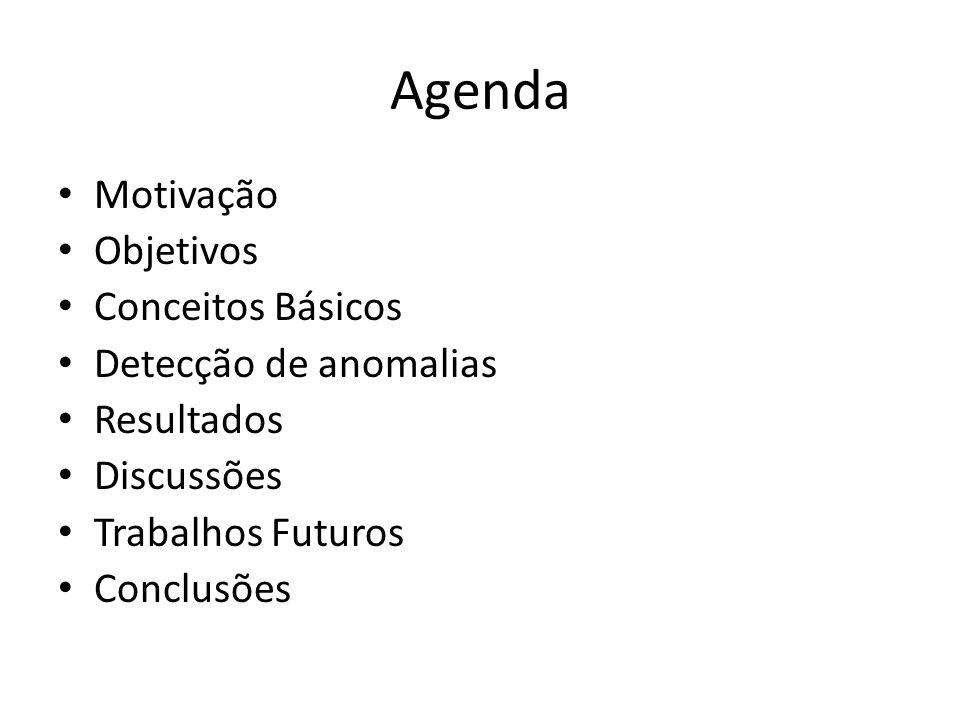 Agenda Motivação Objetivos Conceitos Básicos Detecção de anomalias Resultados Discussões Trabalhos Futuros Conclusões
