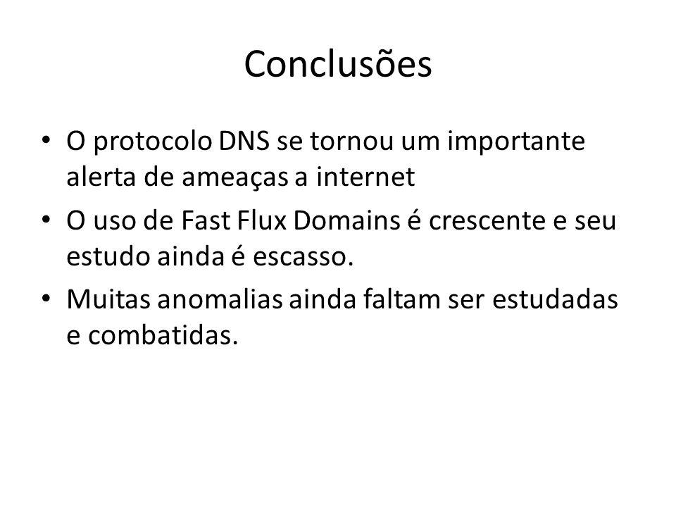 Conclusões O protocolo DNS se tornou um importante alerta de ameaças a internet O uso de Fast Flux Domains é crescente e seu estudo ainda é escasso. M