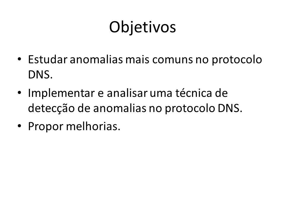 Objetivos Estudar anomalias mais comuns no protocolo DNS. Implementar e analisar uma técnica de detecção de anomalias no protocolo DNS. Propor melhori