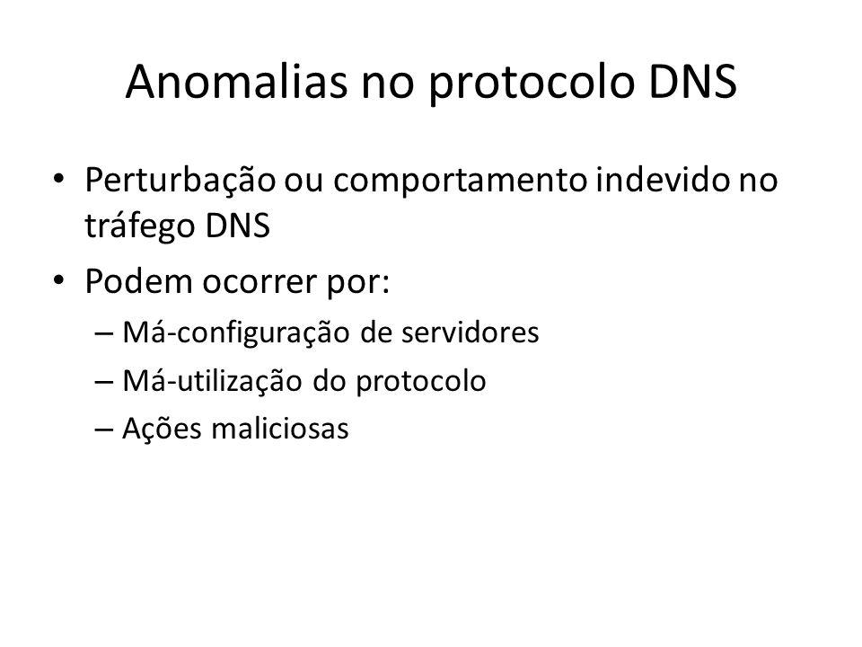 Anomalias no protocolo DNS Perturbação ou comportamento indevido no tráfego DNS Podem ocorrer por: – Má-configuração de servidores – Má-utilização do