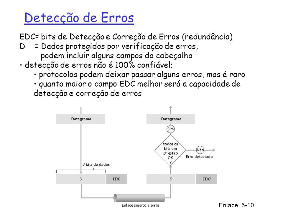 5: Camada de Enlace 5-10 Detecção de Erros EDC= bits de Detecção e Correção de Erros (redundância) D = Dados protegidos por verificação de erros, pode