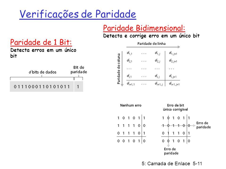 5: Camada de Enlace 5-11 Verificações de Paridade Paridade de 1 Bit: Detecta erros em um único bit Paridade Bidimensional: Detecta e corrige erro em u