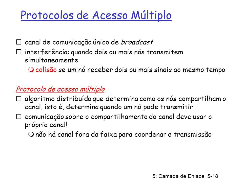 5: Camada de Enlace 5-18 Protocolos de Acesso Múltiplo canal de comunicação único de broadcast interferência: quando dois ou mais nós transmitem simul