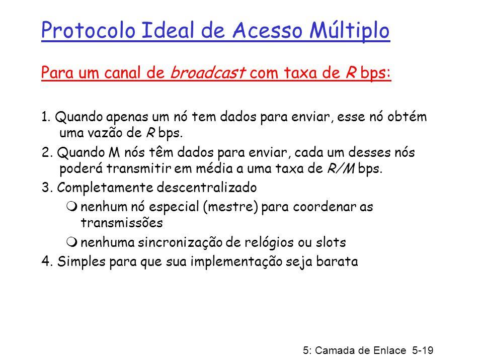 5: Camada de Enlace 5-19 Protocolo Ideal de Acesso Múltiplo Para um canal de broadcast com taxa de R bps: 1. Quando apenas um nó tem dados para enviar