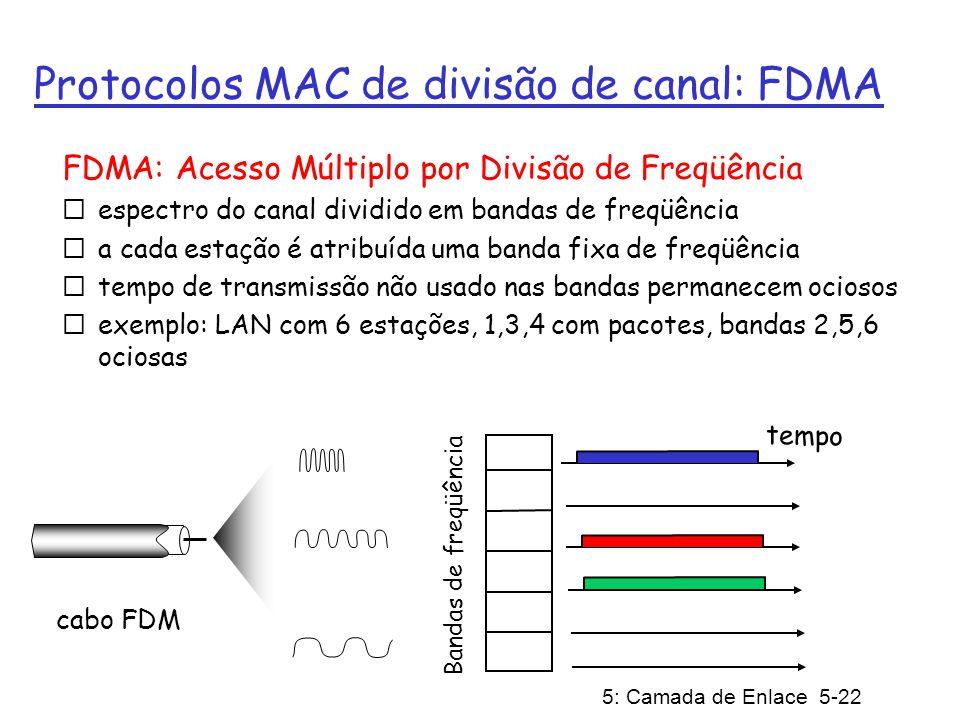 5: Camada de Enlace 5-22 Protocolos MAC de divisão de canal: FDMA FDMA: Acesso Múltiplo por Divisão de Freqüência espectro do canal dividido em bandas
