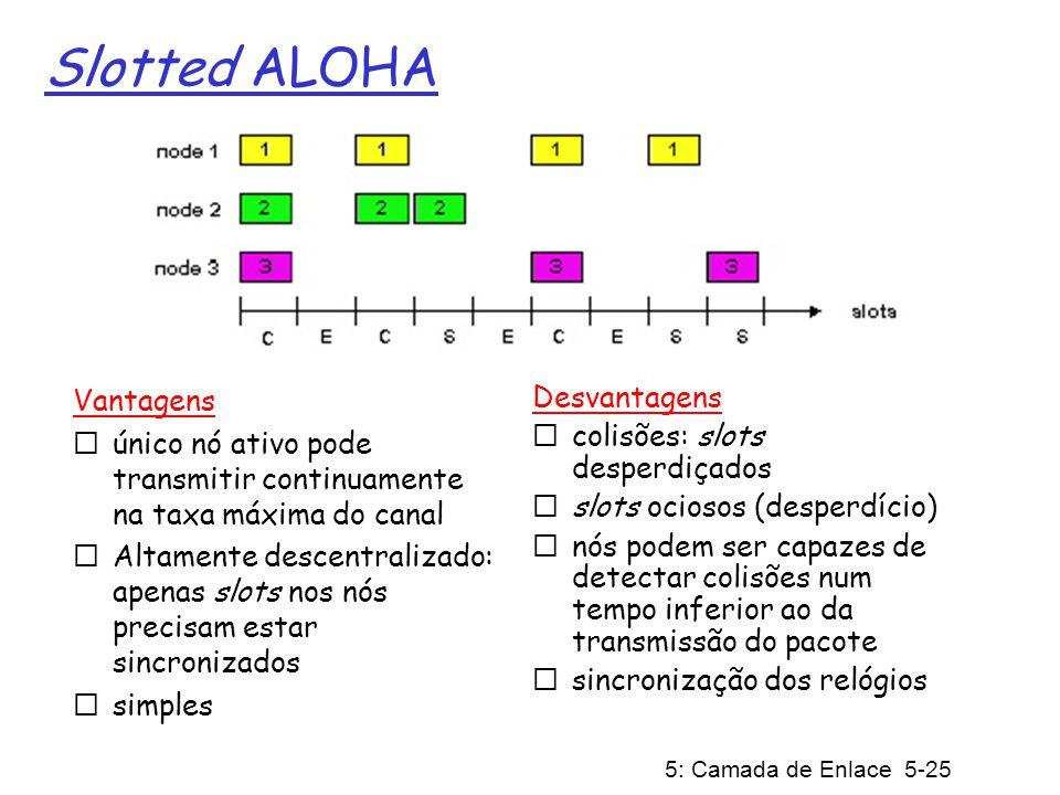 5: Camada de Enlace 5-25 Slotted ALOHA Vantagens único nó ativo pode transmitir continuamente na taxa máxima do canal Altamente descentralizado: apena