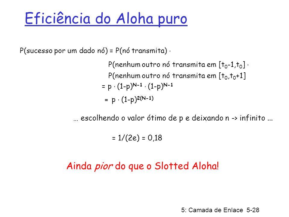 5: Camada de Enlace 5-28 Eficiência do Aloha puro P(sucesso por um dado nó) = P(nó transmita). P(nenhum outro nó transmita em [t 0 -1,t 0 ]. P(nenhum