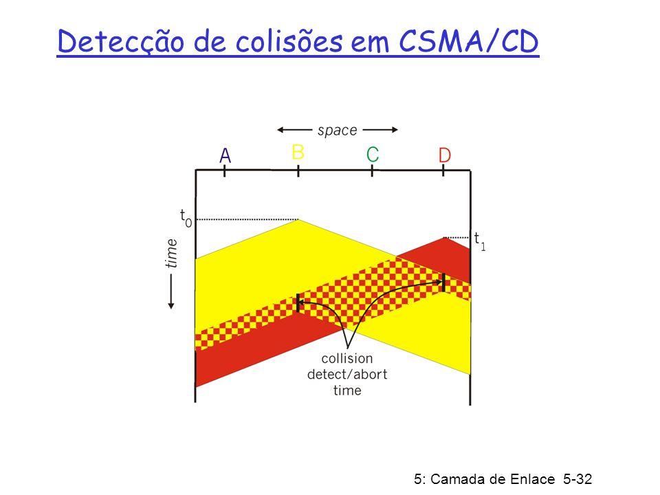 5: Camada de Enlace 5-32 Detecção de colisões em CSMA/CD