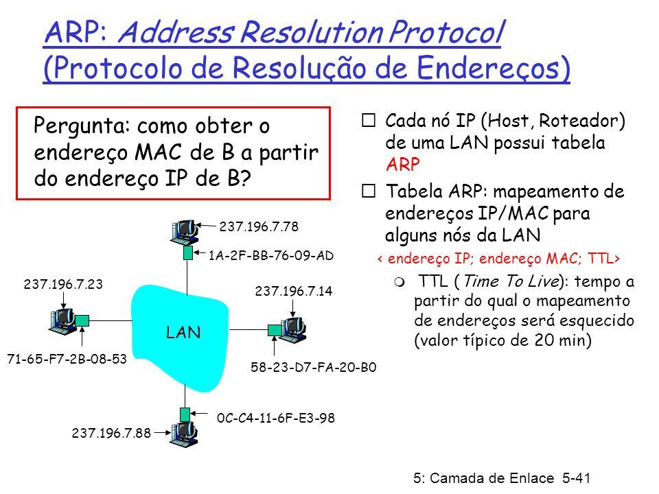 5: Camada de Enlace 5-41 ARP: Address Resolution Protocol (Protocolo de Resolução de Endereços) Cada nó IP (Host, Roteador) de uma LAN possui tabela A