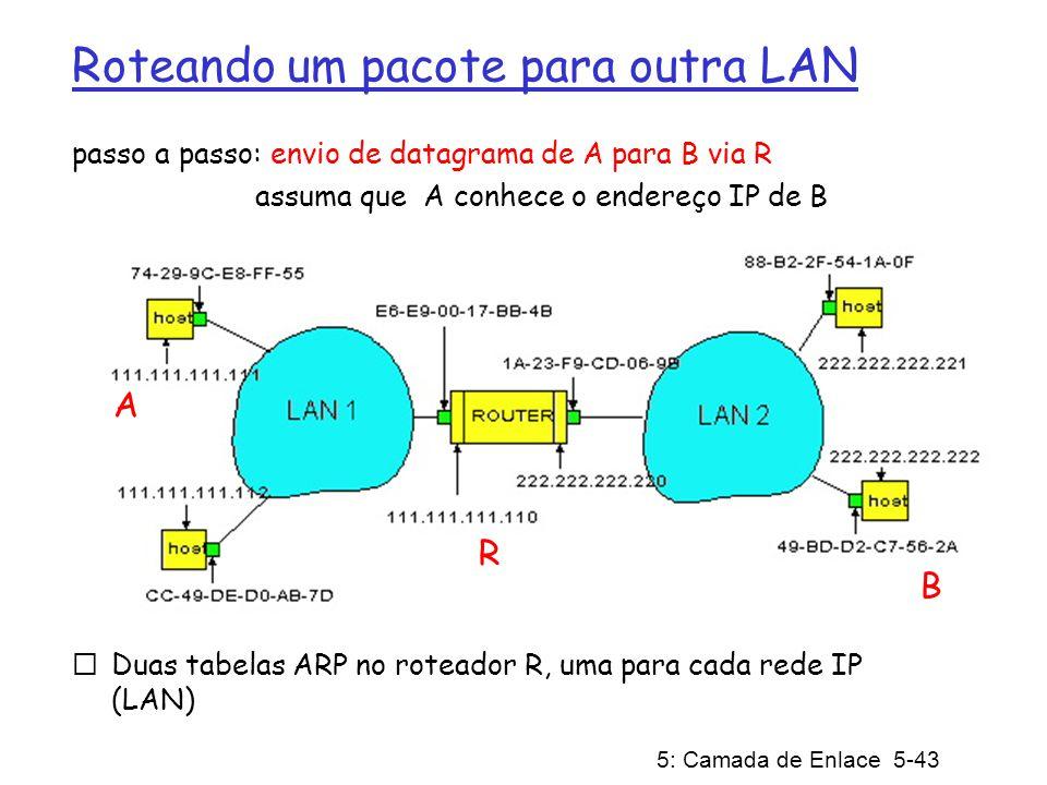 5: Camada de Enlace 5-43 Roteando um pacote para outra LAN passo a passo: envio de datagrama de A para B via R assuma que A conhece o endereço IP de B