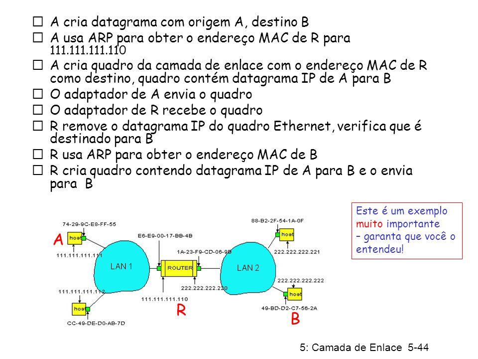 5: Camada de Enlace 5-44 A cria datagrama com origem A, destino B A usa ARP para obter o endereço MAC de R para 111.111.111.110 A cria quadro da camad