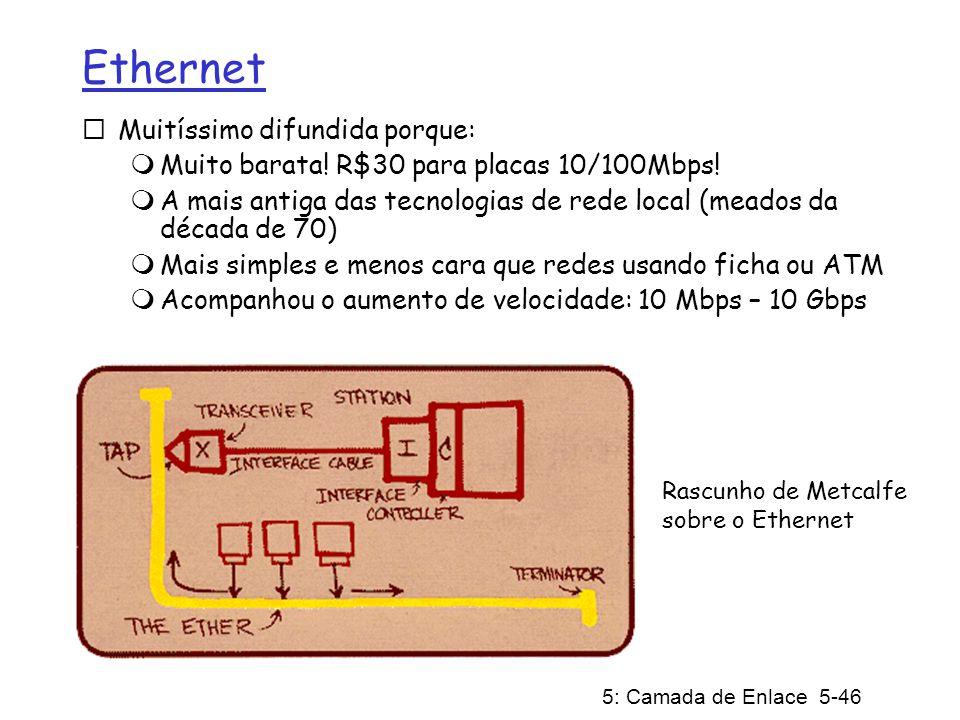 5: Camada de Enlace 5-46 Ethernet Muitíssimo difundida porque: Muito barata! R$30 para placas 10/100Mbps! A mais antiga das tecnologias de rede local