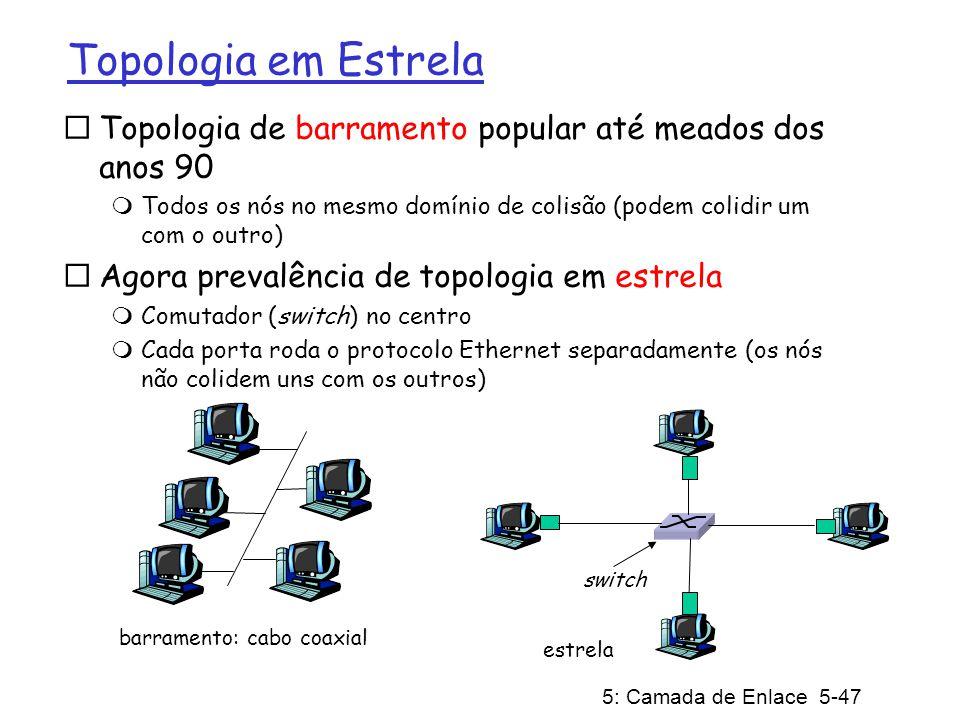 5: Camada de Enlace 5-47 Topologia em Estrela Topologia de barramento popular até meados dos anos 90 Todos os nós no mesmo domínio de colisão (podem c