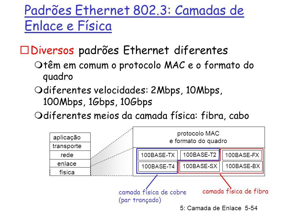 5: Camada de Enlace 5-54 Padrões Ethernet 802.3: Camadas de Enlace e Física Diversos padrões Ethernet diferentes têm em comum o protocolo MAC e o form