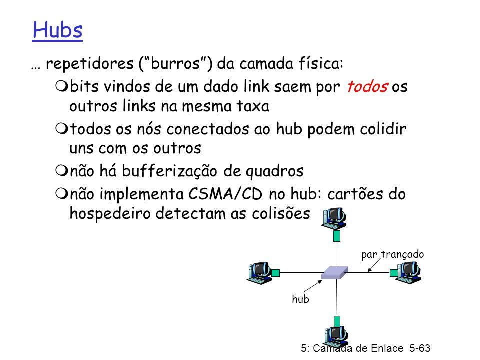 5: Camada de Enlace 5-63 Hubs … repetidores (burros) da camada física: bits vindos de um dado link saem por todos os outros links na mesma taxa todos