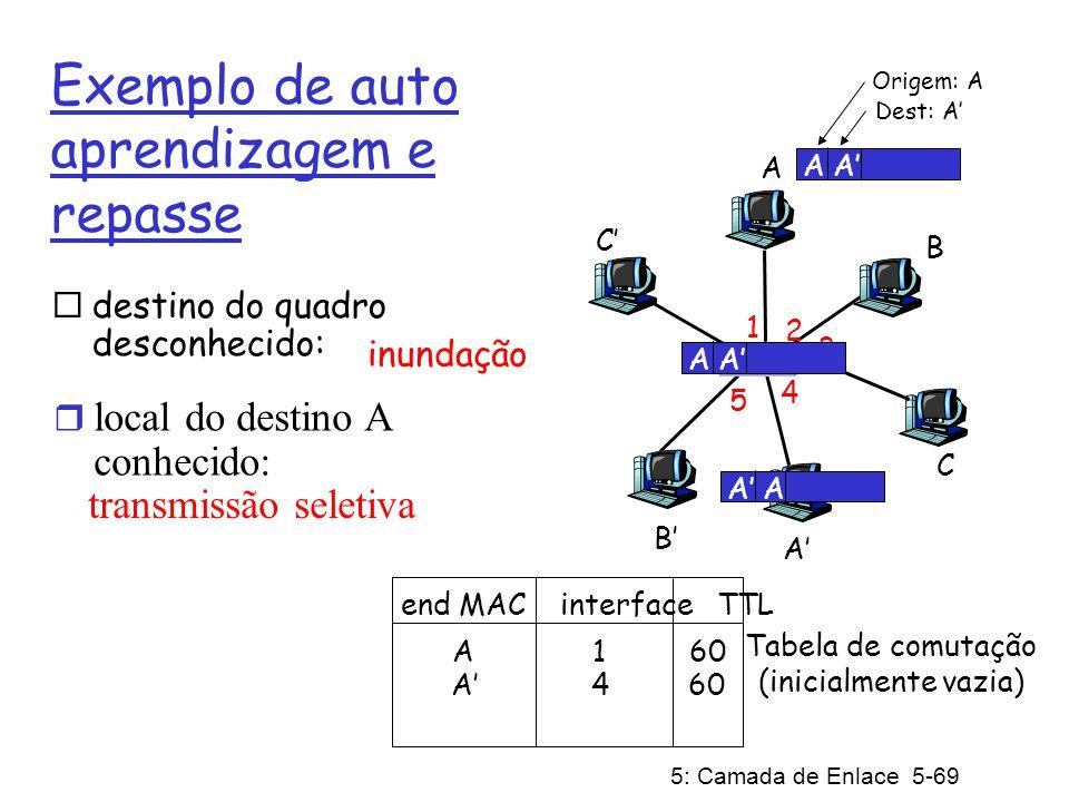 5: Camada de Enlace 5-69 Exemplo de auto aprendizagem e repasse A A B B C C 1 2 3 4 5 6 A Origem: A Dest: A end MAC interface TTL Tabela de comutação