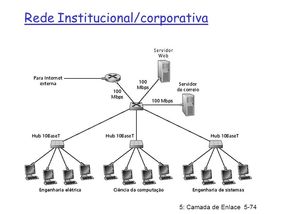 5: Camada de Enlace 5-74 Rede Institucional/corporativa