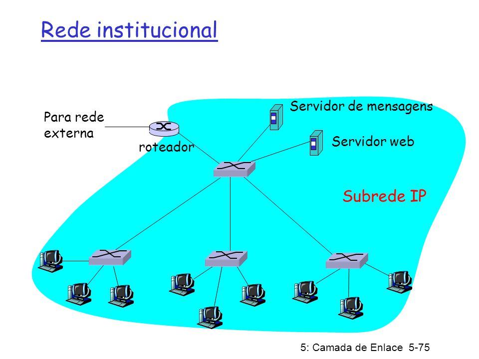 5: Camada de Enlace 5-75 Rede institucional Para rede externa roteador Subrede IP Servidor de mensagens Servidor web