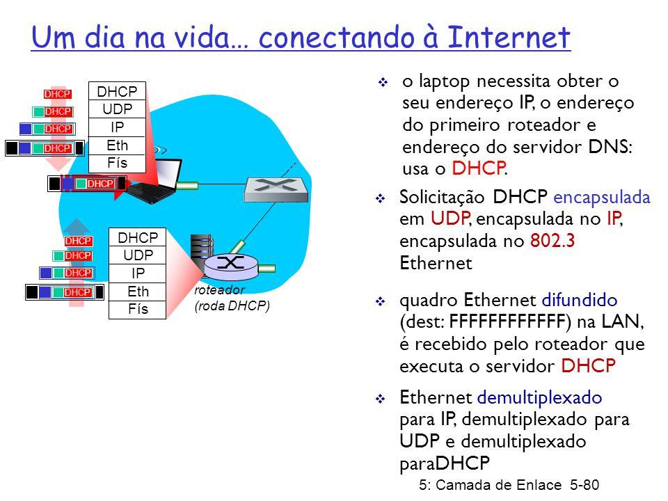 5: Camada de Enlace 5-80 roteador (roda DHCP) Um dia na vida… conectando à Internet DHCP UDP IP Eth Fís DHCP UDP IP Eth Fís DHCP quadro Ethernet difun