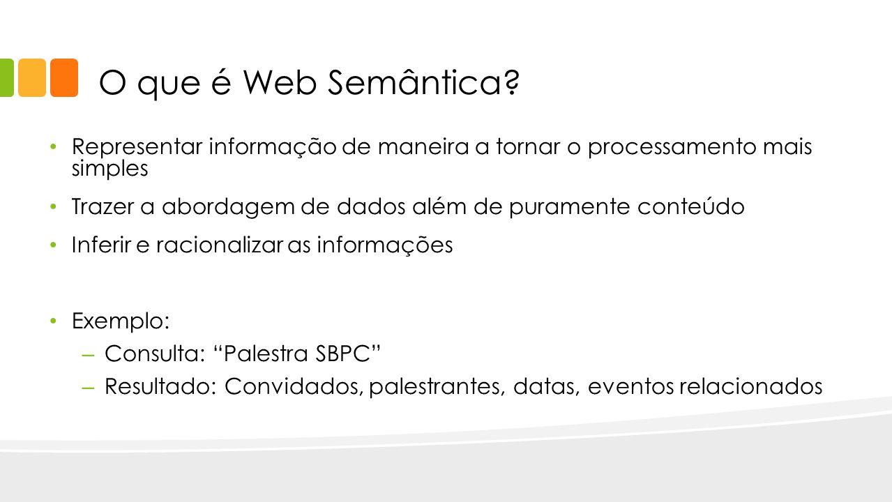 O que é Web Semântica? Representar informação de maneira a tornar o processamento mais simples Trazer a abordagem de dados além de puramente conteúdo