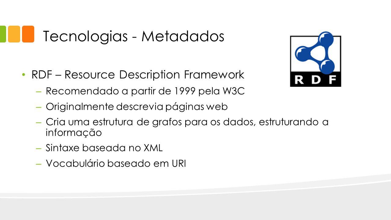 Tecnologias - Metadados RDF – Resource Description Framework – Recomendado a partir de 1999 pela W3C – Originalmente descrevia páginas web – Cria uma