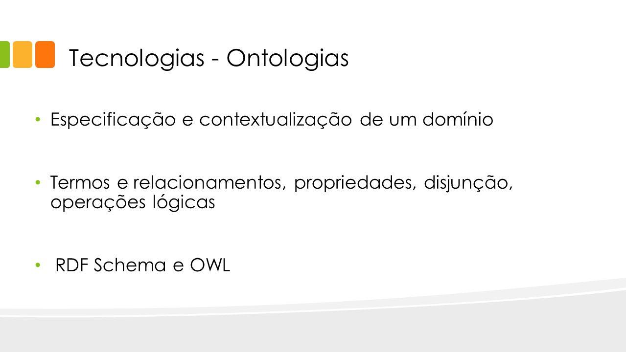 Tecnologias - Ontologias Especificação e contextualização de um domínio Termos e relacionamentos, propriedades, disjunção, operações lógicas RDF Schem