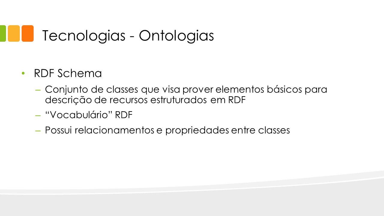 Tecnologias - Ontologias RDF Schema – Conjunto de classes que visa prover elementos básicos para descrição de recursos estruturados em RDF – Vocabulár