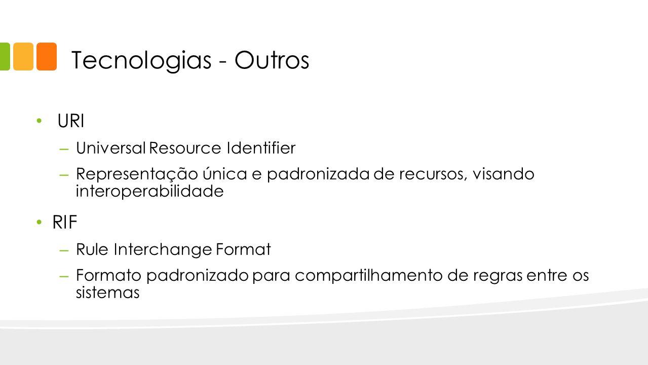 Tecnologias - Outros URI – Universal Resource Identifier – Representação única e padronizada de recursos, visando interoperabilidade RIF – Rule Interc