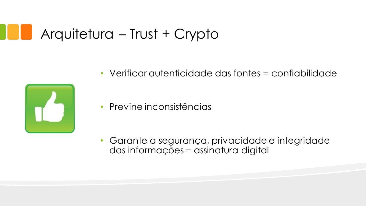 Arquitetura – Trust + Crypto Verificar autenticidade das fontes = confiabilidade Previne inconsistências Garante a segurança, privacidade e integridad