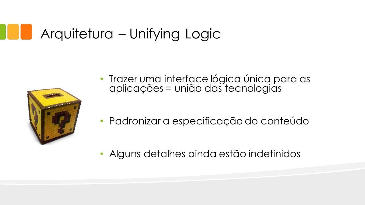 Arquitetura – Unifying Logic Trazer uma interface lógica única para as aplicações = união das tecnologias Padronizar a especificação do conteúdo Algun