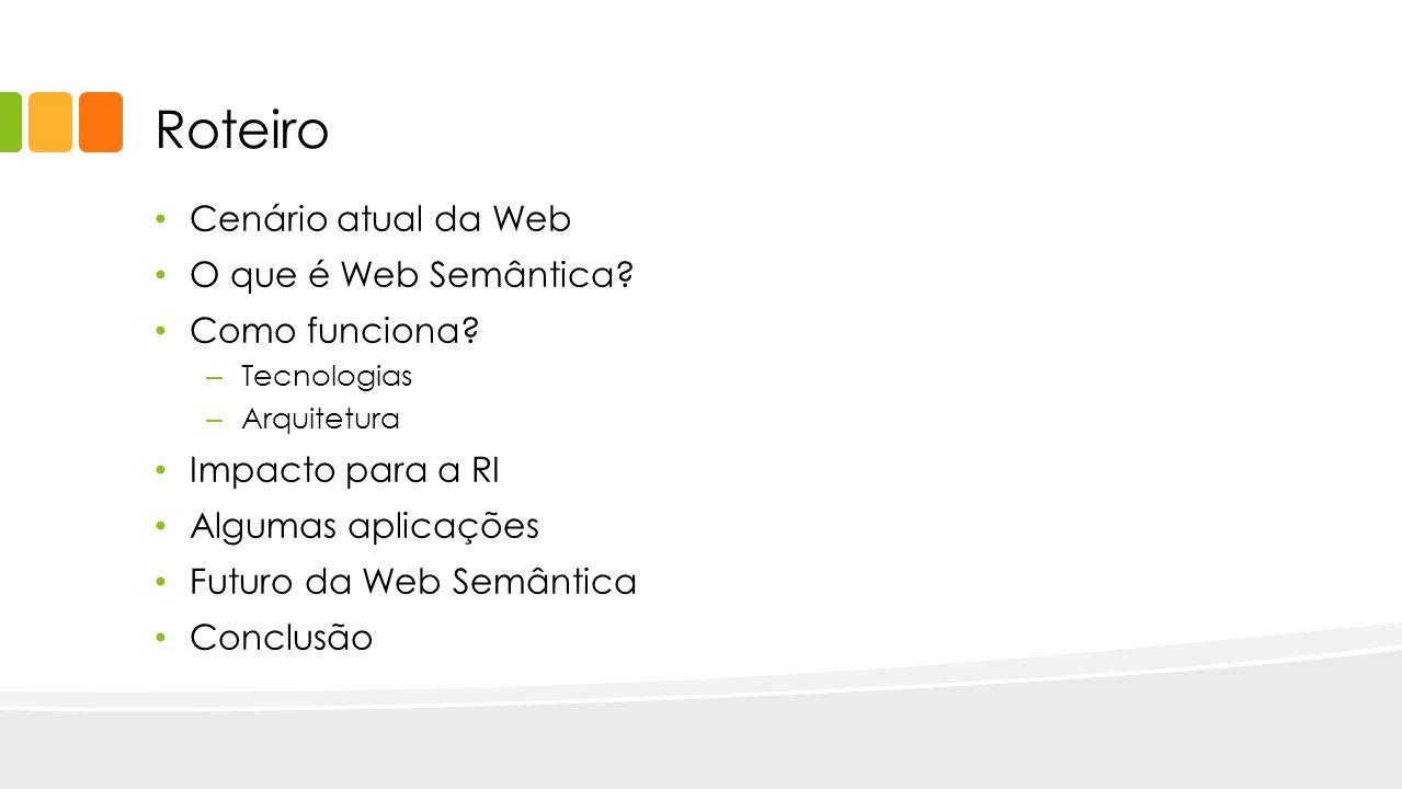 Roteiro Cenário atual da Web O que é Web Semântica? Como funciona? – Tecnologias – Arquitetura Impacto para a RI Algumas aplicações Futuro da Web Semâ