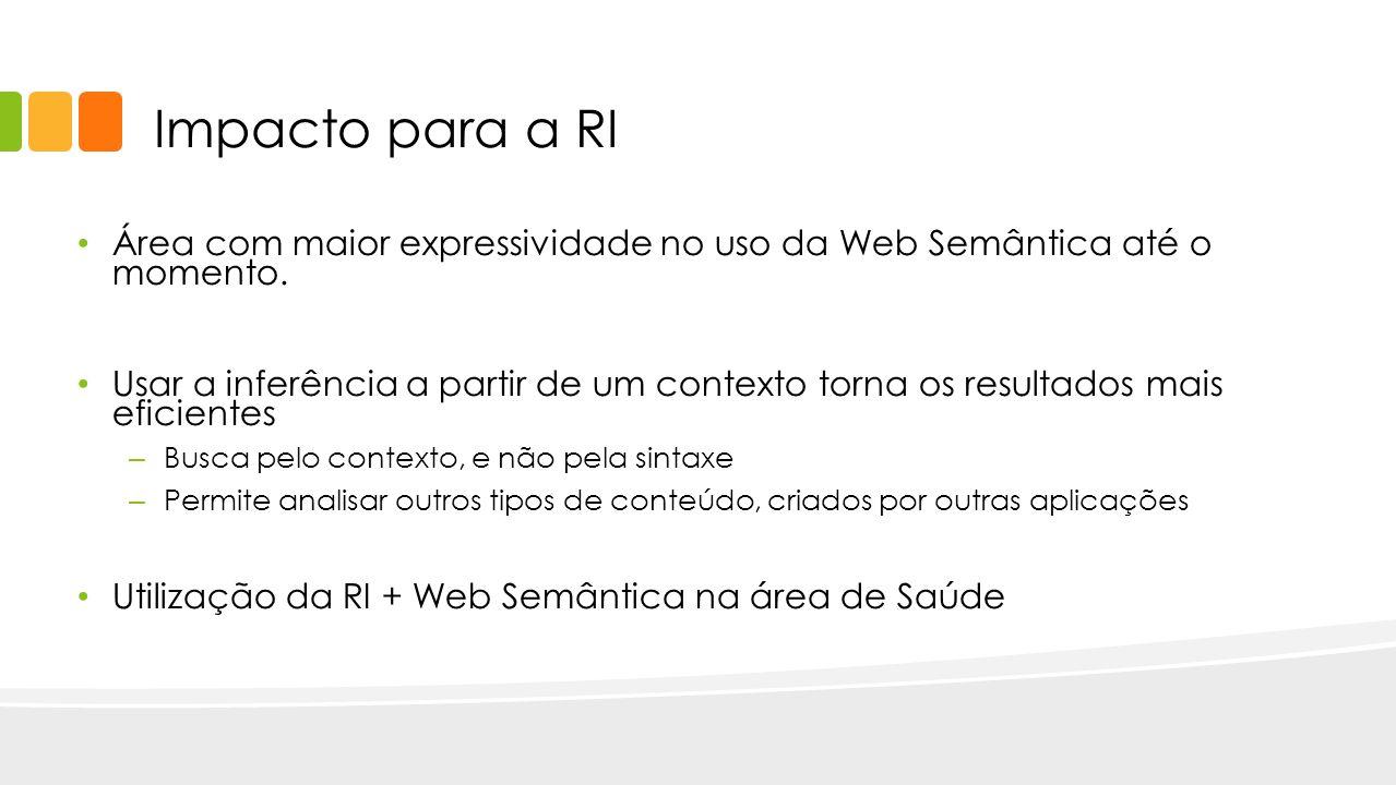 Impacto para a RI Área com maior expressividade no uso da Web Semântica até o momento. Usar a inferência a partir de um contexto torna os resultados m