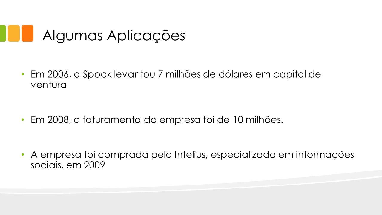 Em 2006, a Spock levantou 7 milhões de dólares em capital de ventura Em 2008, o faturamento da empresa foi de 10 milhões. A empresa foi comprada pela