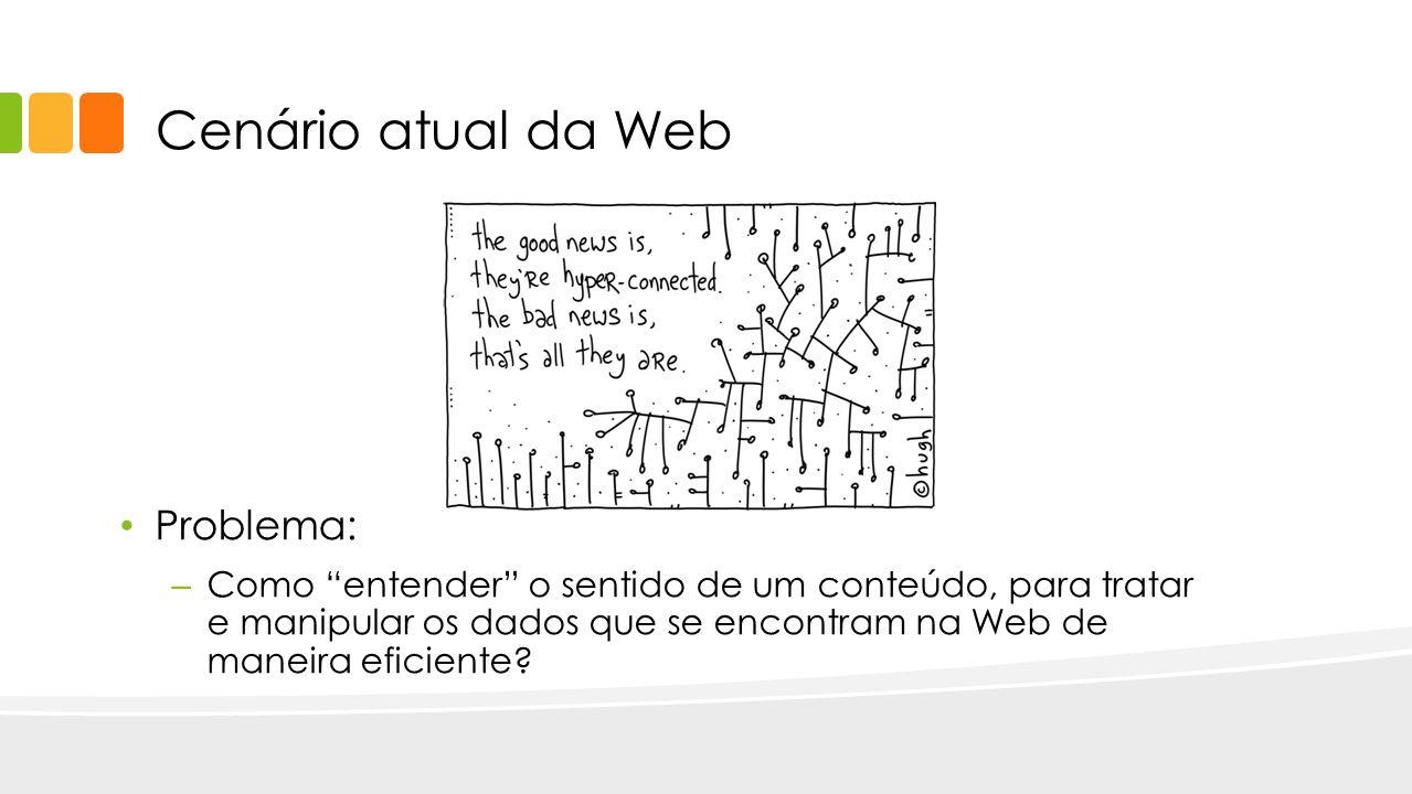 Cenário atual da Web Problema: – Como entender o sentido de um conteúdo, para tratar e manipular os dados que se encontram na Web de maneira eficiente