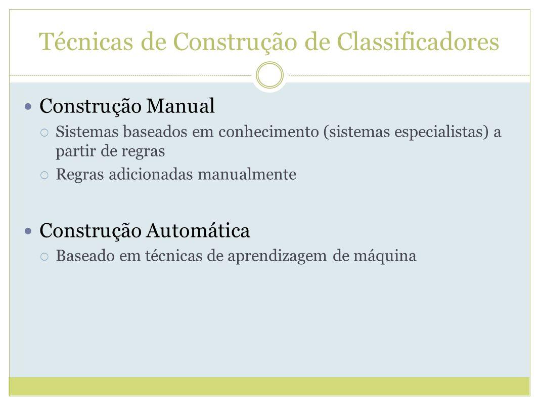 Técnicas de Construção de Classificadores Construção Manual Sistemas baseados em conhecimento (sistemas especialistas) a partir de regras Regras adicionadas manualmente Construção Automática Baseado em técnicas de aprendizagem de máquina