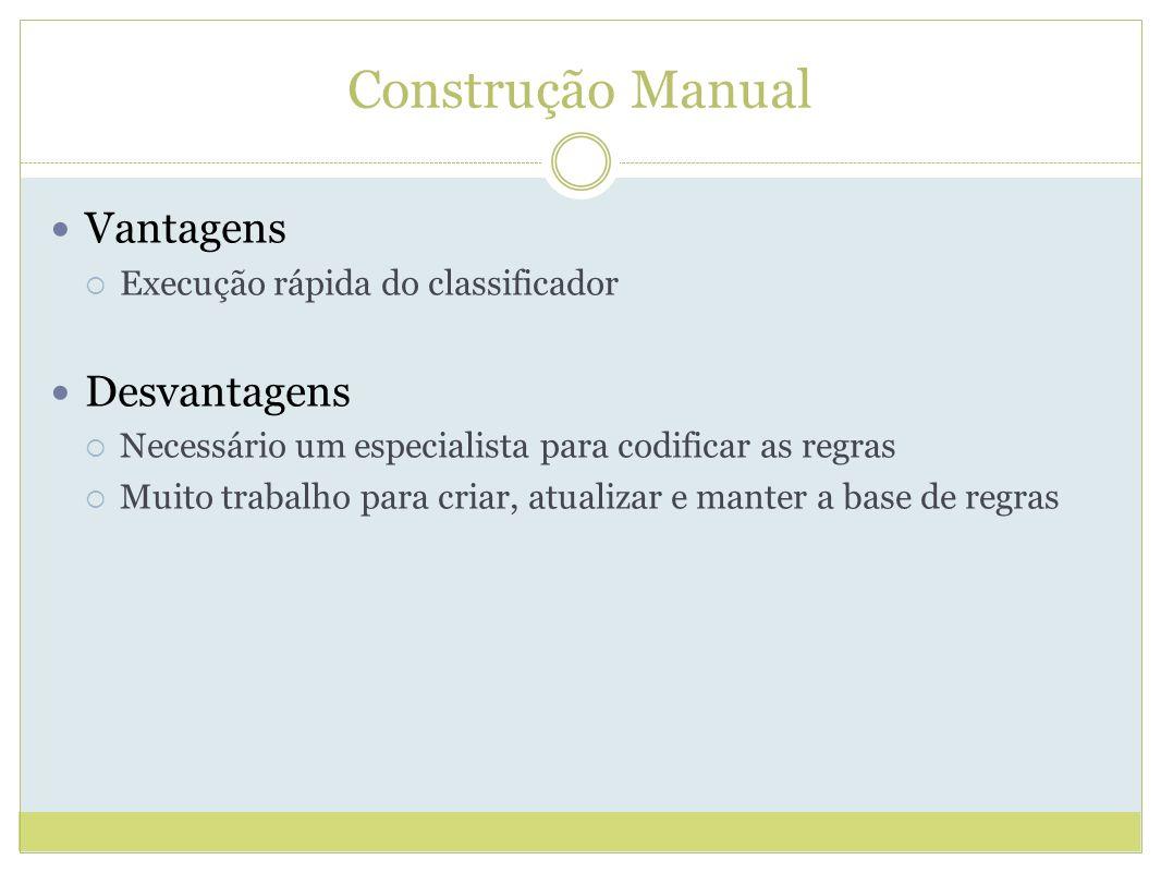 Construção Manual Vantagens Execução rápida do classificador Desvantagens Necessário um especialista para codificar as regras Muito trabalho para criar, atualizar e manter a base de regras