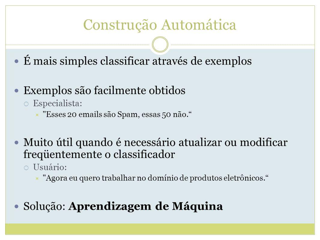 Construção Automática É mais simples classificar através de exemplos Exemplos são facilmente obtidos Especialista: Esses 20 emails são Spam, essas 50 não.