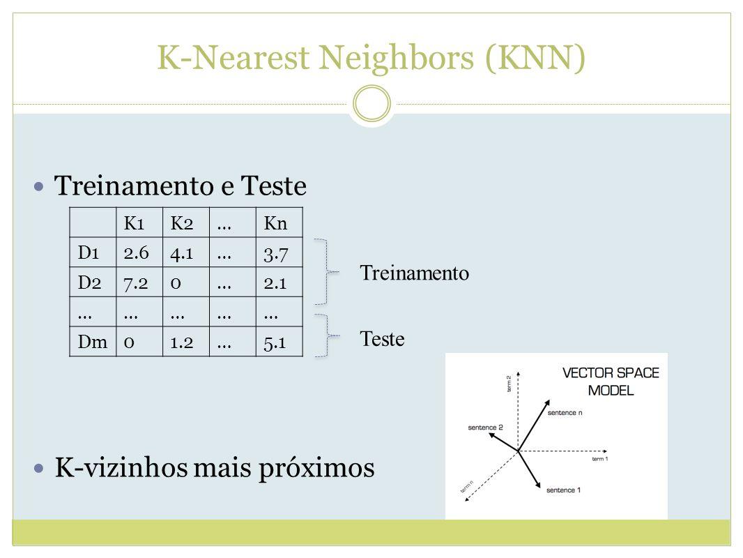 K-Nearest Neighbors (KNN) Treinamento e Teste K-vizinhos mais próximos K1K2…Kn D12.64.1…3.7 D27.20…2.1 …………… Dm01.2…5.1 Treinamento Teste
