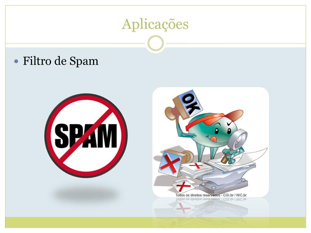 Aplicações Filtro de Spam