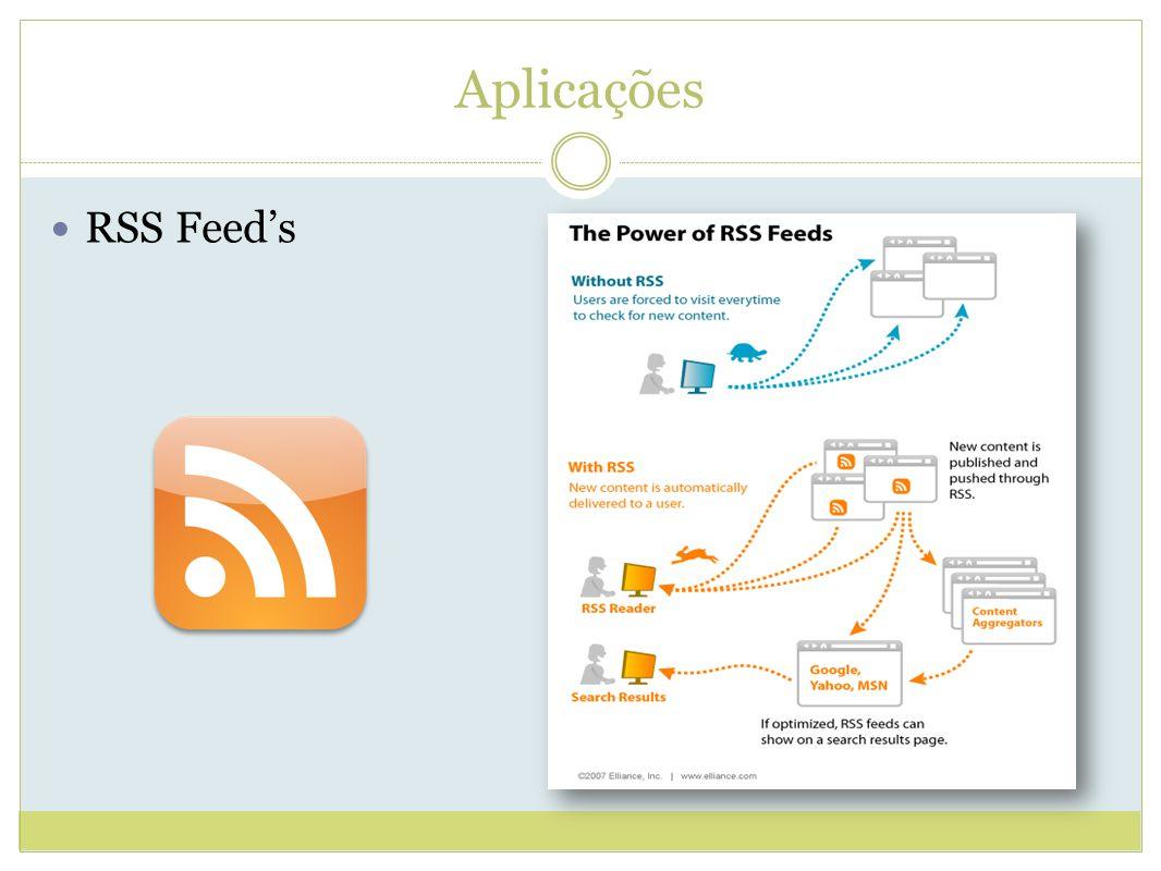 Aplicações RSS Feeds