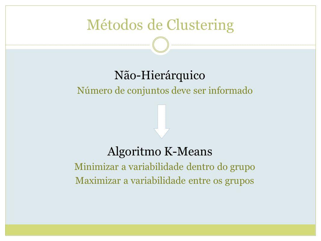 Métodos de Clustering Não-Hierárquico Número de conjuntos deve ser informado Algoritmo K-Means Minimizar a variabilidade dentro do grupo Maximizar a variabilidade entre os grupos