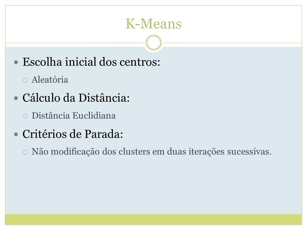 K-Means Escolha inicial dos centros: Aleatória Cálculo da Distância: Distância Euclidiana Critérios de Parada: Não modificação dos clusters em duas iterações sucessivas.