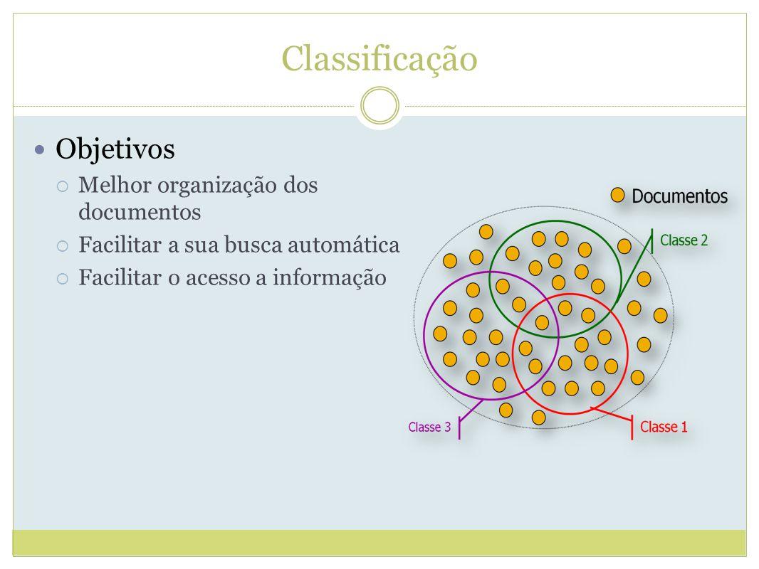 Classificação Objetivos Melhor organização dos documentos Facilitar a sua busca automática Facilitar o acesso a informação